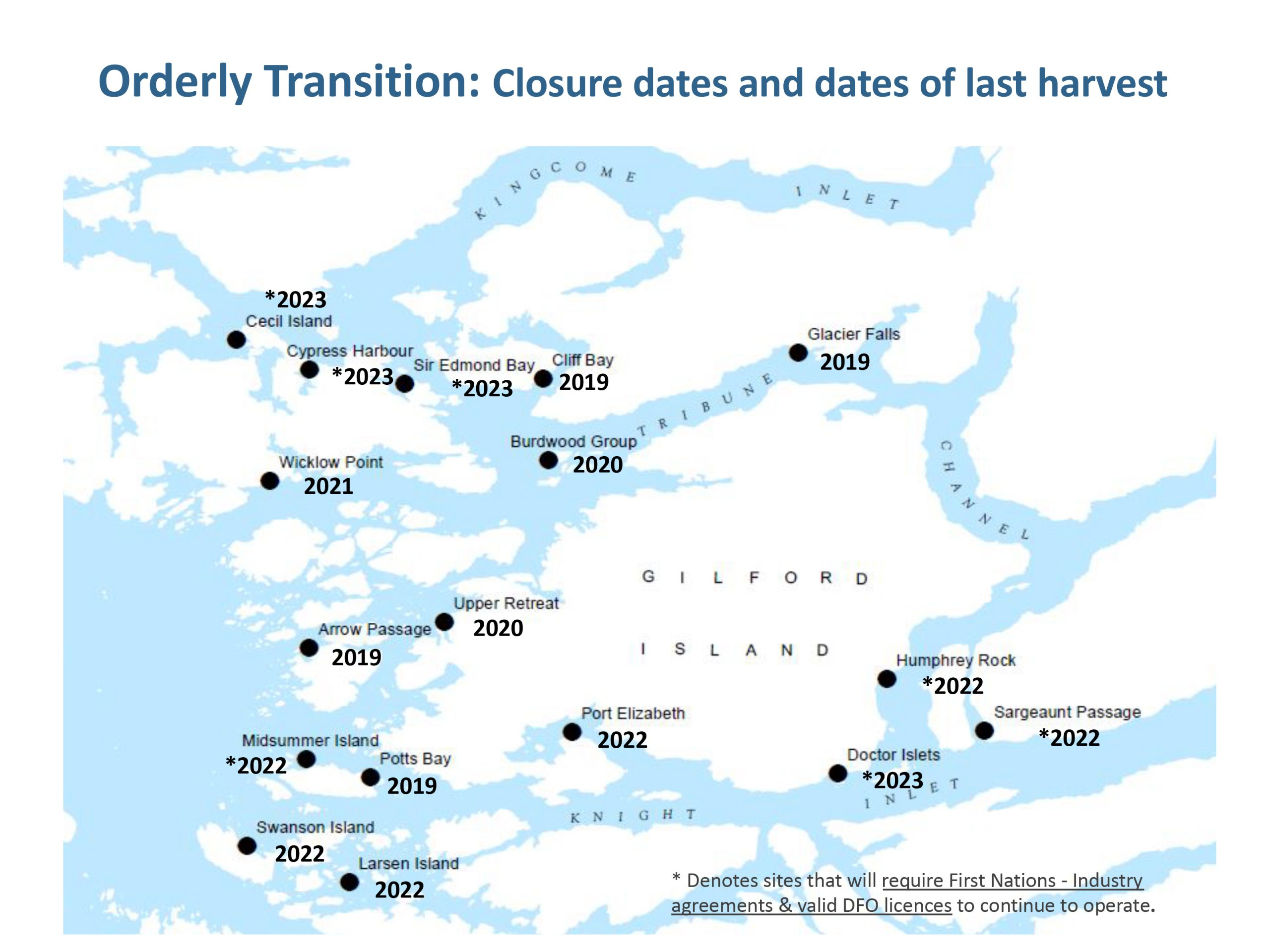 Schedule of fish farm removal in the Broughton Archipelago
